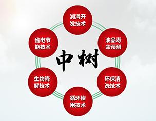 上海中树润滑油有限公司