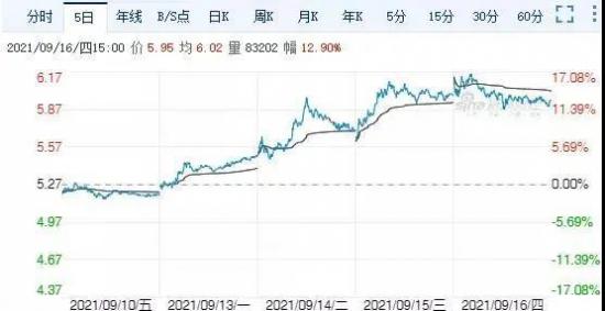 中国石油市值破万亿