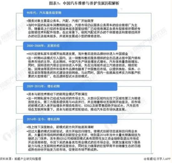 中国汽车维修与养护市场2026年将突破1.5万亿元